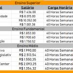 Edital Aprovado Para Concurso Detran 2019: Remuneração Inicial de R$ 1.350,00 até R$ 10.352,00
