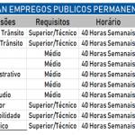 Detran Sp Abre Mais de 400 Vagas Para Nivel Médio, Superior e Técnico- Salários Variam de R$ 1.863,00 até R$ 4.657,70.