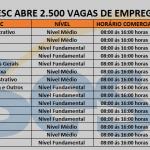 SESC ABRE NOVAS VAGAS  – NÍVEL: FUNDAMENTAL E MÉDIO – SALÁRIOS DE R$967,00 á R$4.950,00!