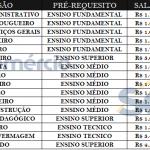 VAGAS DE EMPREGOS: SESC Serviço Social do Comércio – Salário até R$ 4.485,36 – Enviar currículo!