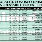 Unimed Contrata: São 228 Vagas – Salário Até R$5.350,02 + Benefícios: VT+VR+VA. Para Os Níveis: Fundamental, Médio, Técnico E Superior!