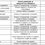 DETRAN CONCURSO PÚBLICO – Nível: Fundamental, Médio e Técnico – EDITAL ABERTO.