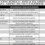 Concurso Publico Detran – Nível Fundamental, Médio, Técnico e Superior. Com salário até R$5.269,65!