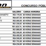 Concurso DETRAN 2020: Edital para níveis médio e superior Salário até R$ 5.179,94!