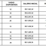 ABERTO EDITAL CONCURSO DETRAN 2021: abre vagas para diversos cargos, nível fundamental, médio e superior. Com salário até R$ 7.228,36