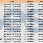 SESC abre Inscrições Para diversos cargos com salário até R$ 4.350,34